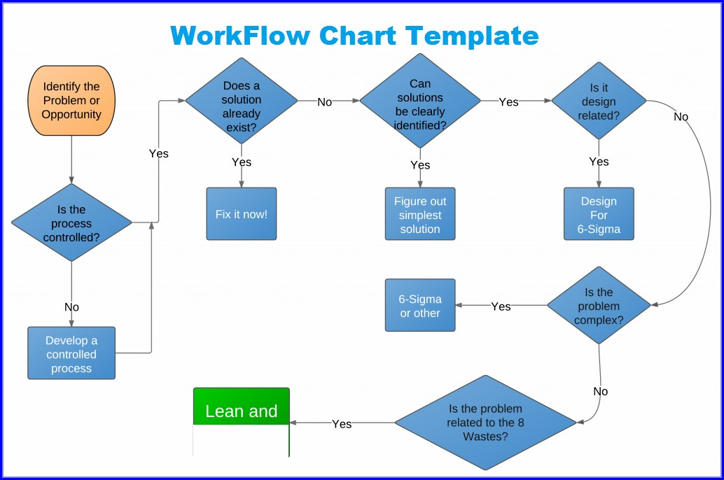 Project Flow Chart Template Excel