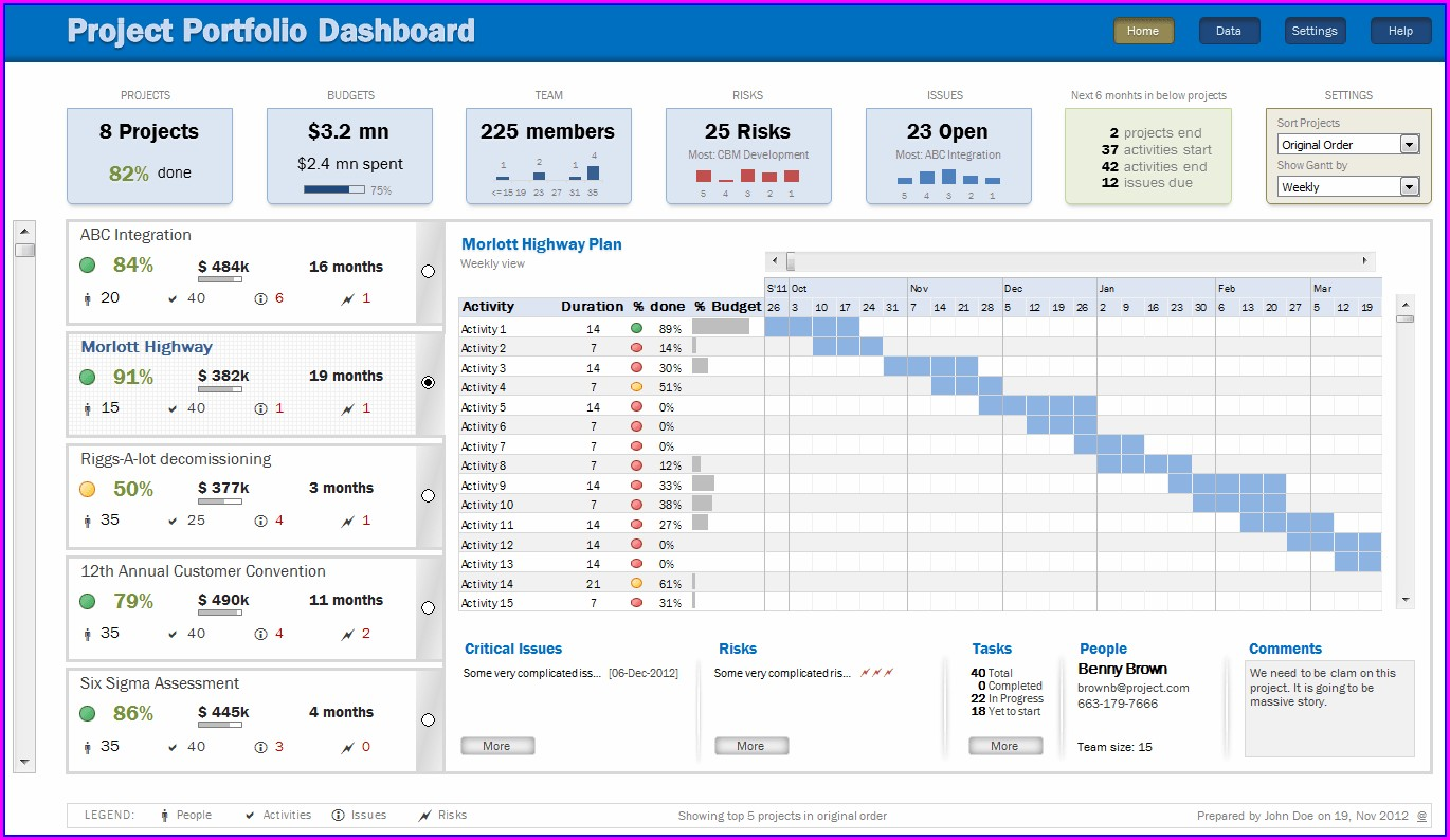Project Portfolio Dashboard Template Excel