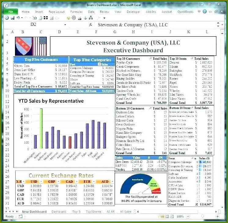 Project Reporting Dashboard Template Excel