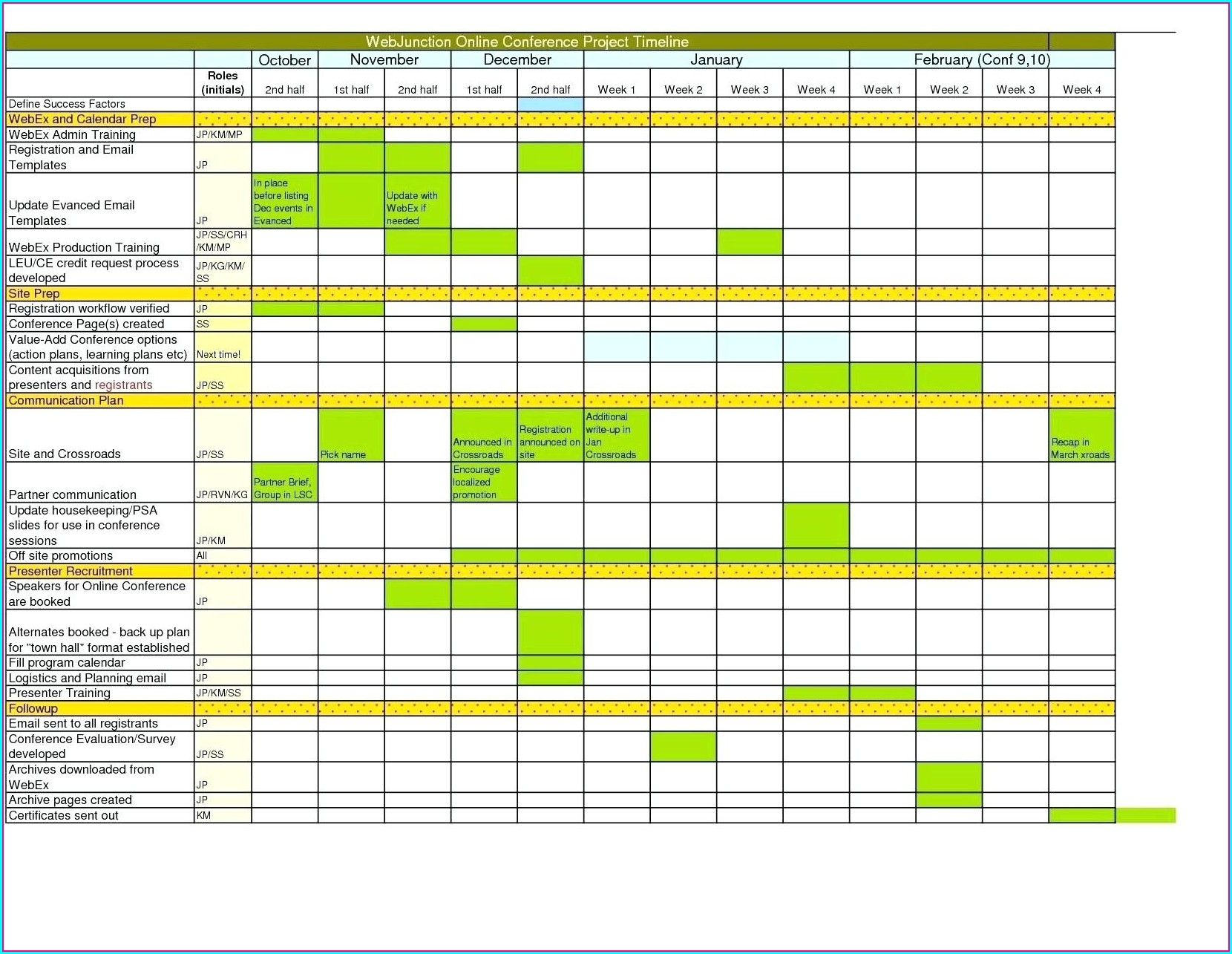 Resource Management Plan Template Excel