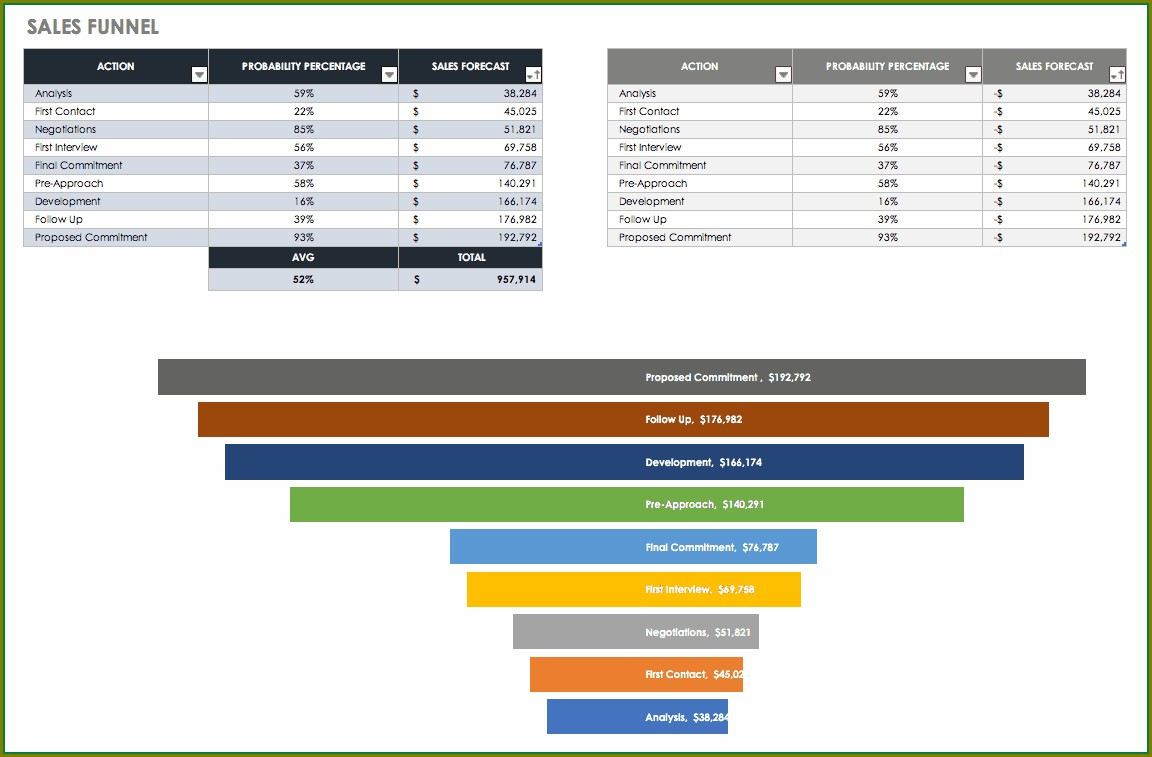 Sales Funnel Excel Template Free