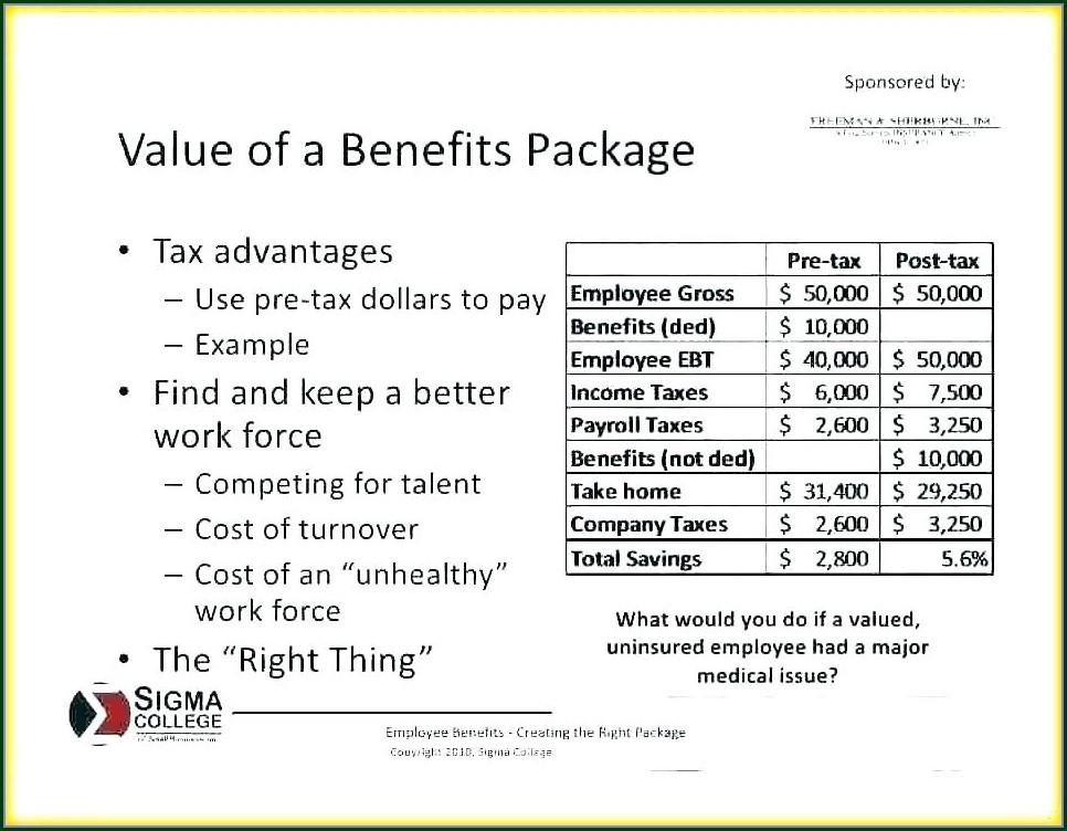 Sales Incentive Plan Template Excel