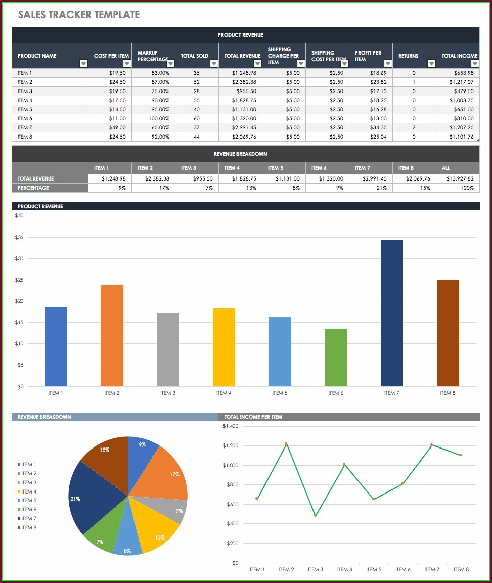 Sales Territory Plan Template Excel