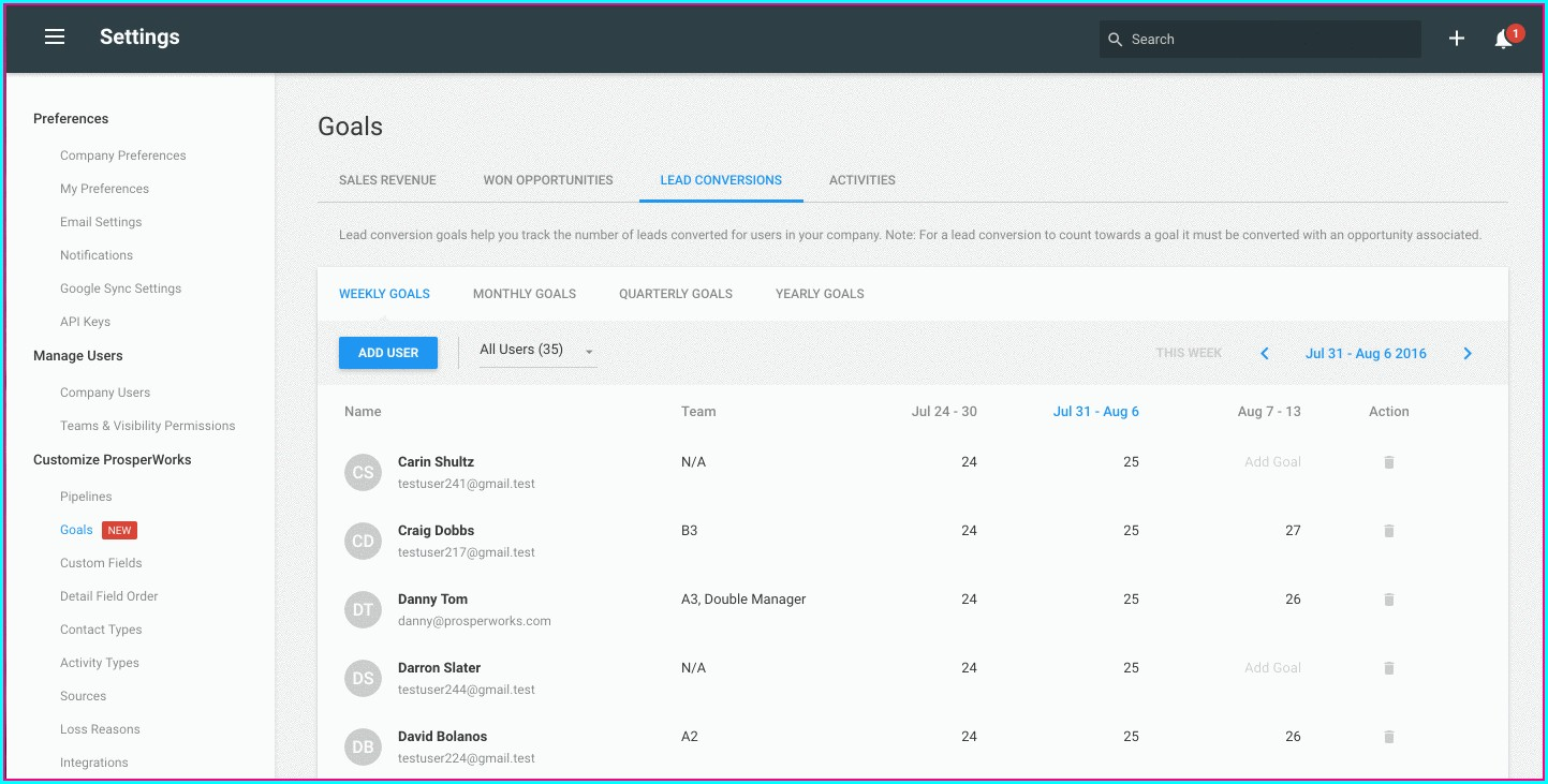 Sharepoint Crm Template Free (2)