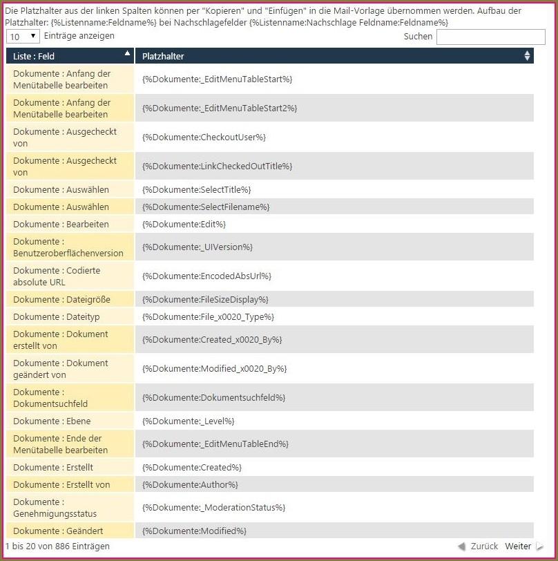Sharepoint Helpdesk Template 2013