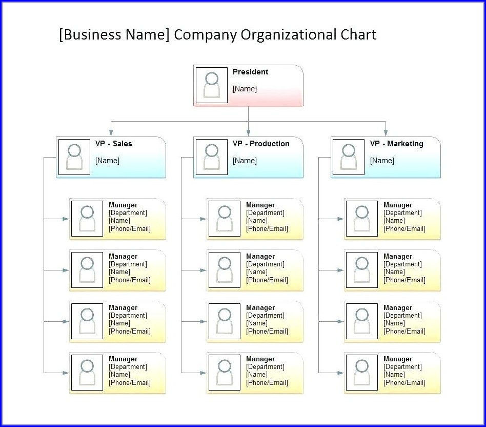 Simple Small Business Organizational Chart Template