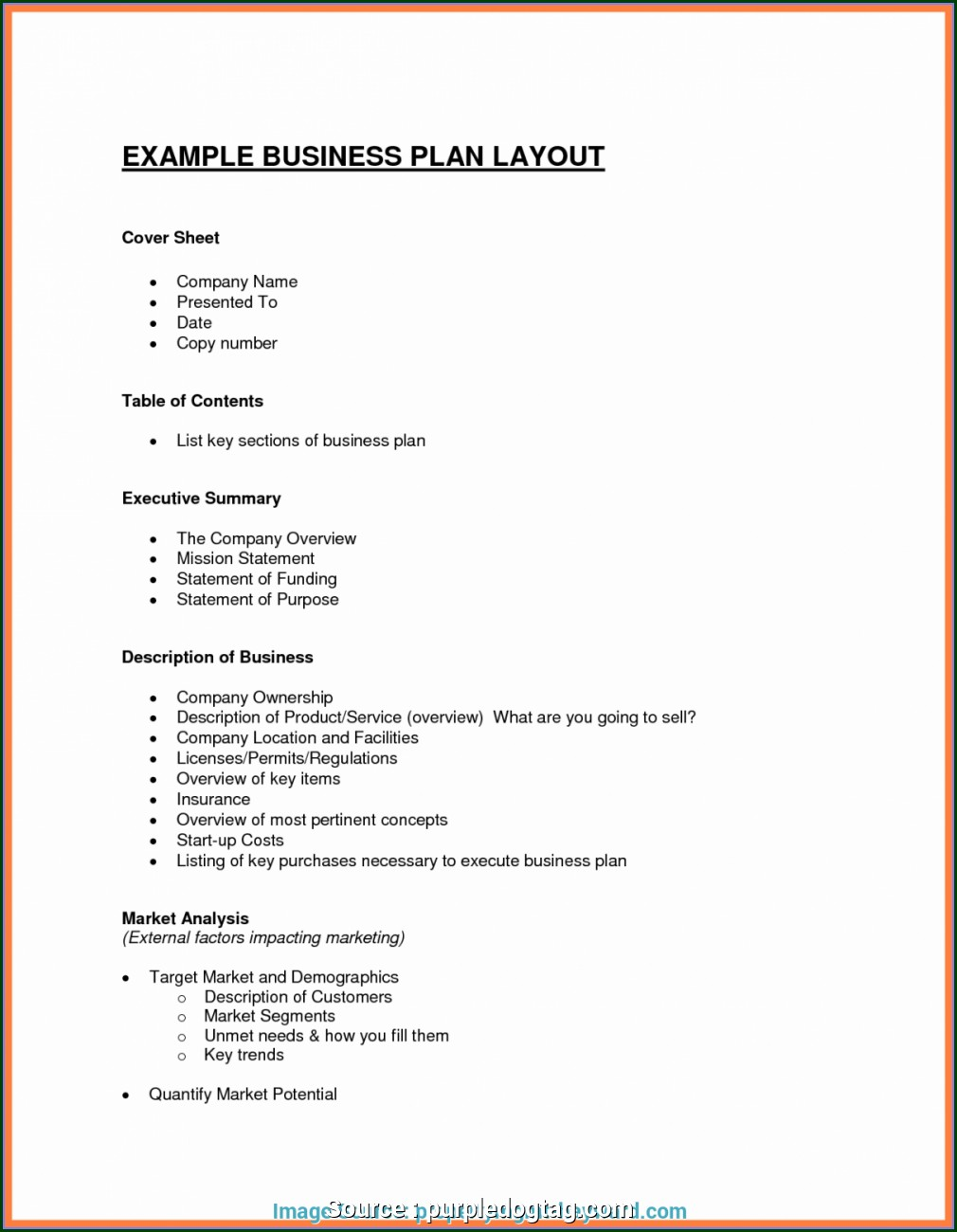 Spa Business Plan Template