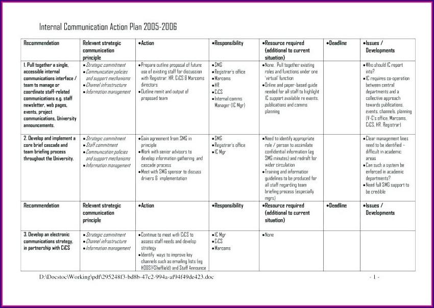 Staffing Plan Staff Proposal Template