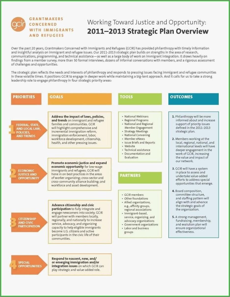 Strategic Fundraising Plan Template