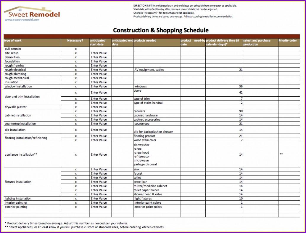 Template Kitchen Remodel Checklist