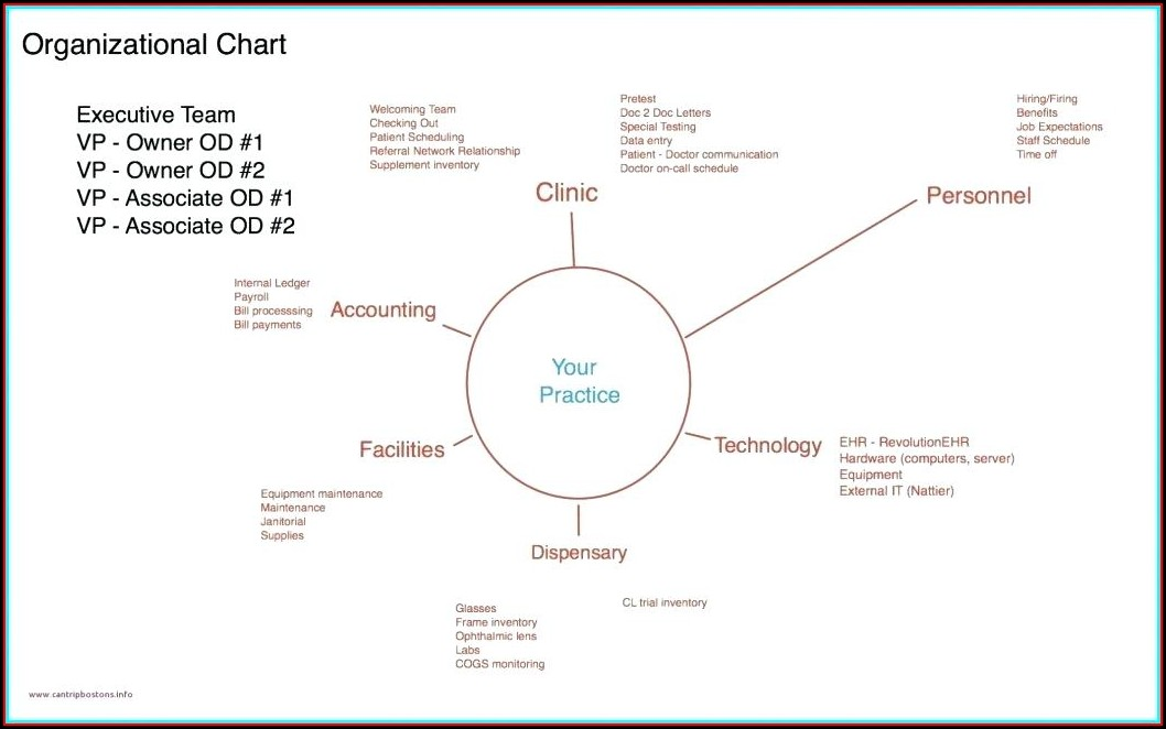 Visio 2016 Network Diagram Template