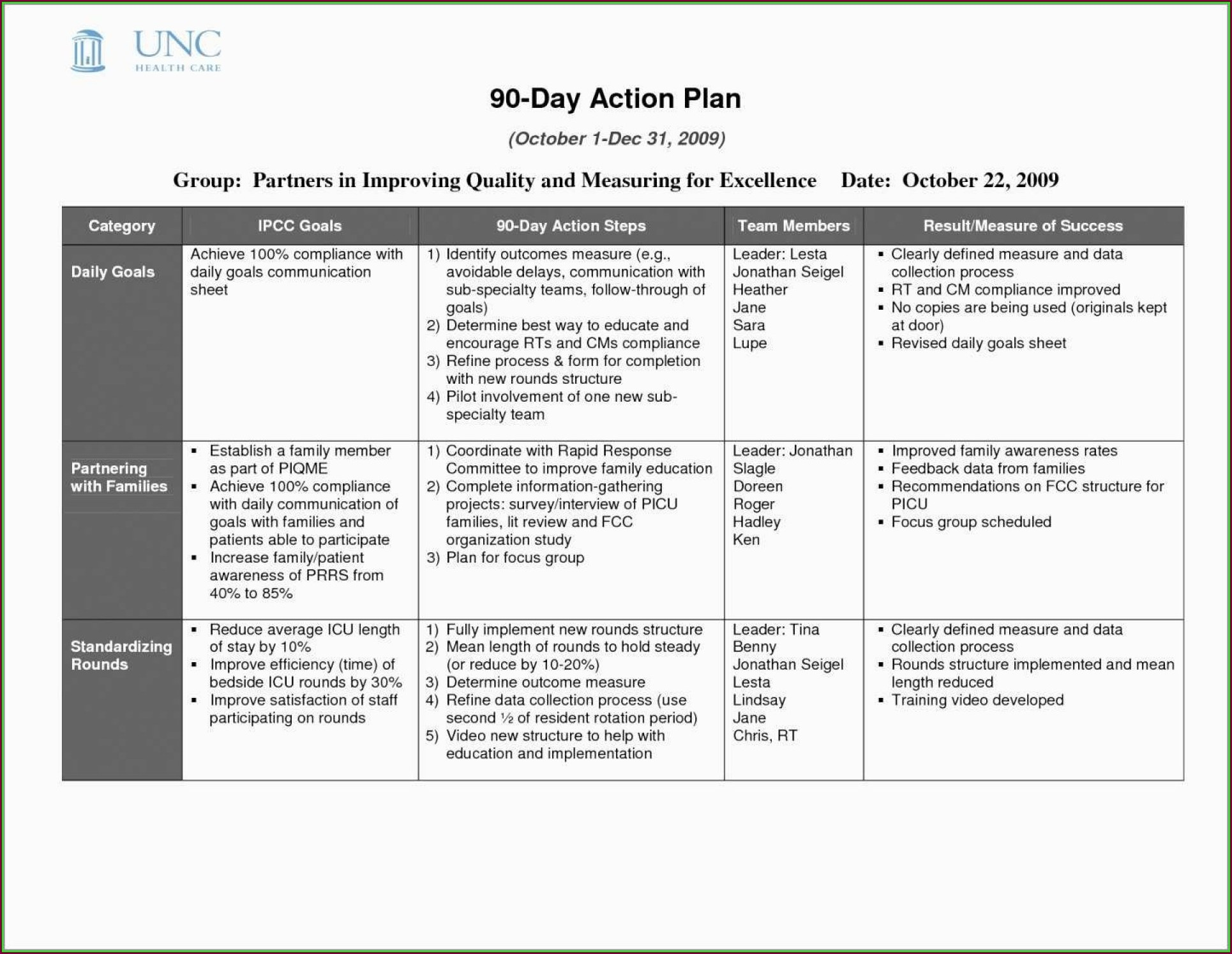 Yearly Sales Plan Template Excel