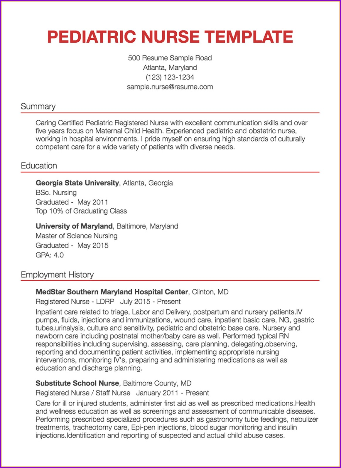 Best Rn Resume Sample