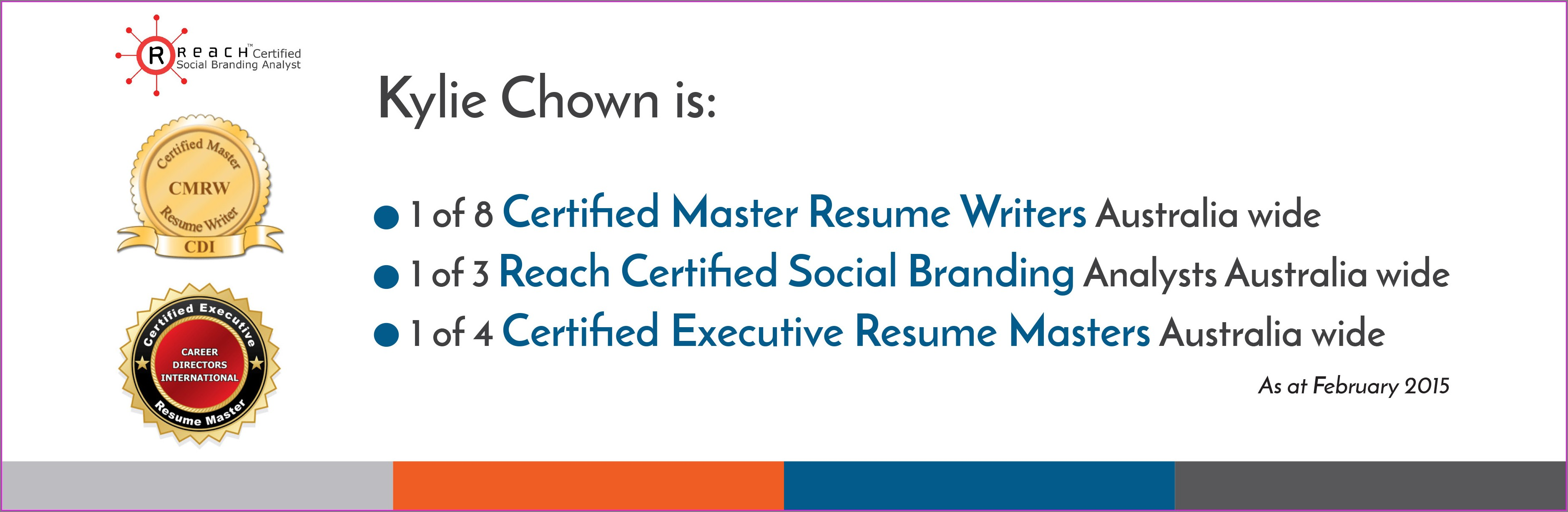 Certified Professional Resume Writer Cprw Designation