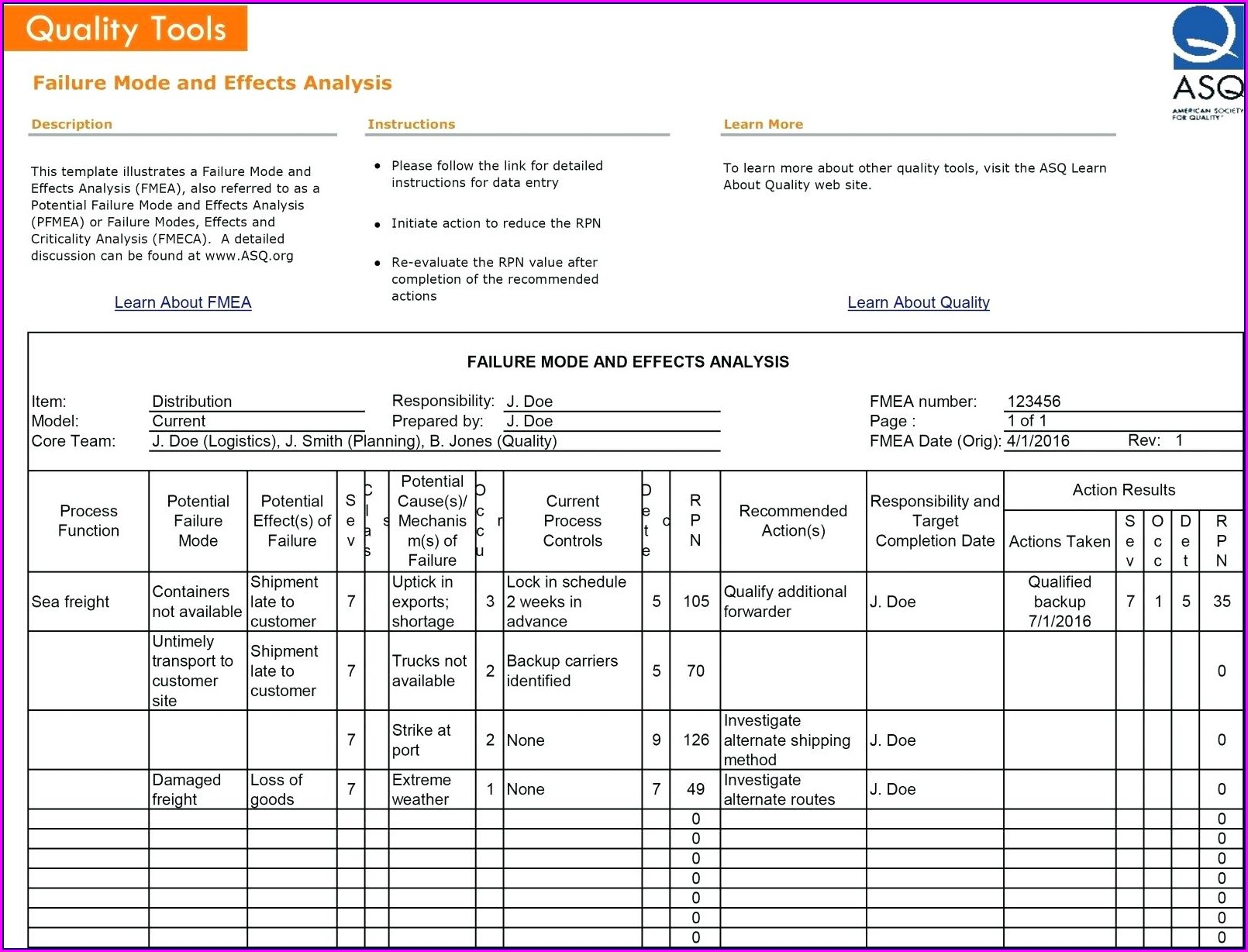 Construction Project Management Risk Register Template