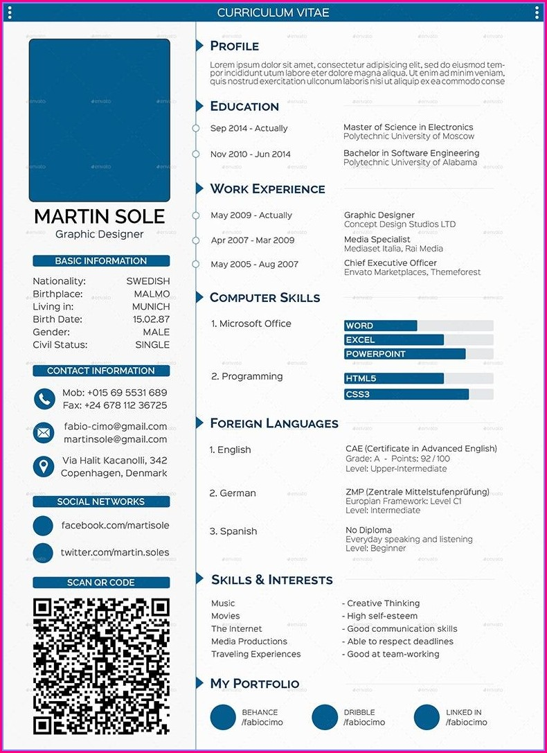 Curriculum Vitae Format Doc Free Download