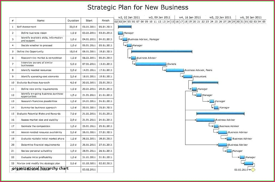 Downloadable Blank Organizational Chart Template