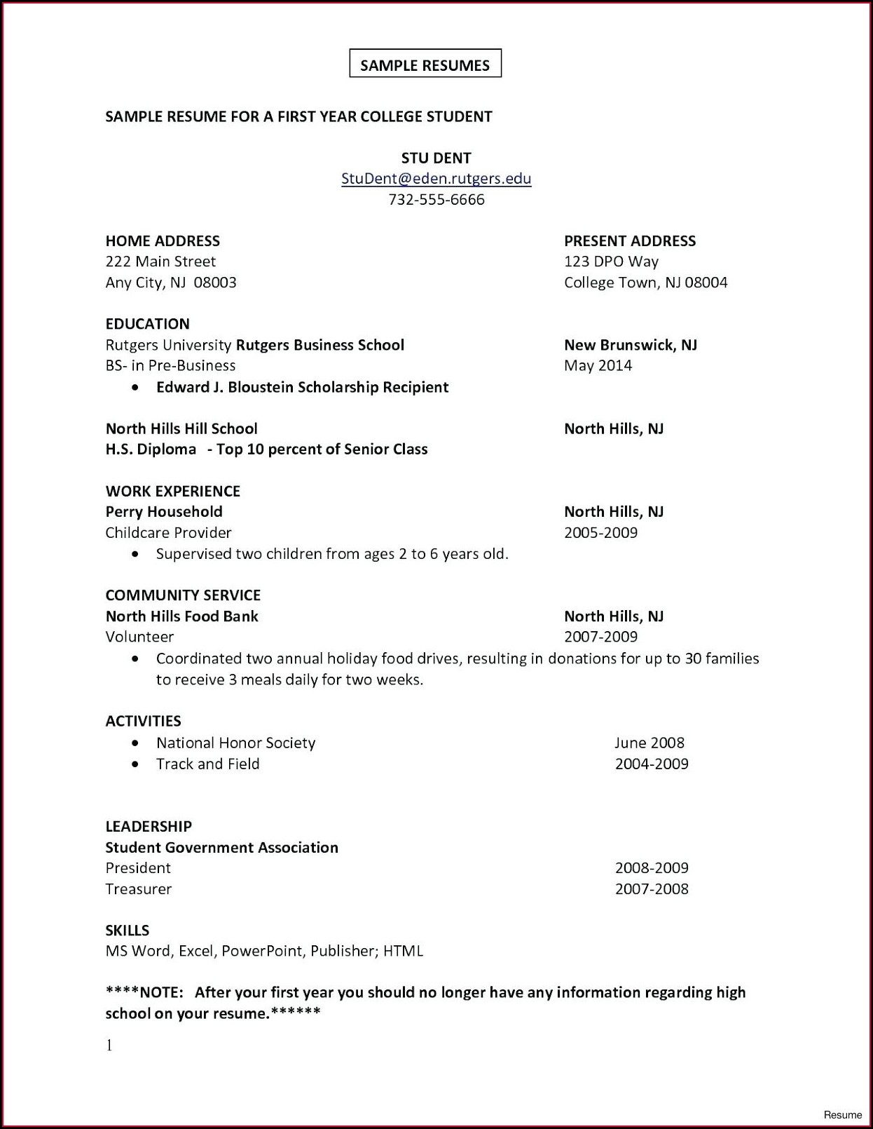 Example Of Professional Nursing Resume