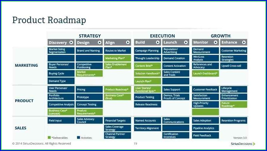 Free Product Roadmap Template Visio