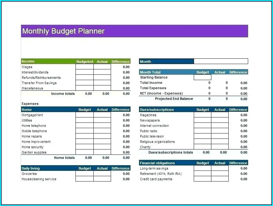 Free Project Management Templates Excel 2010