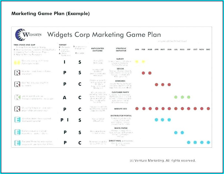 Free Sales Plan Template Word