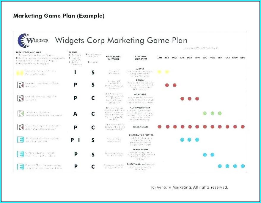 Free Sales Plan Template Word