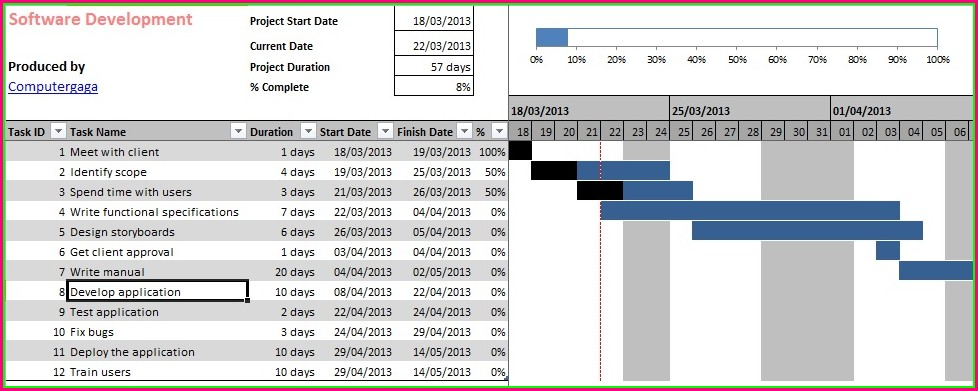 Gantt Chart Template Project
