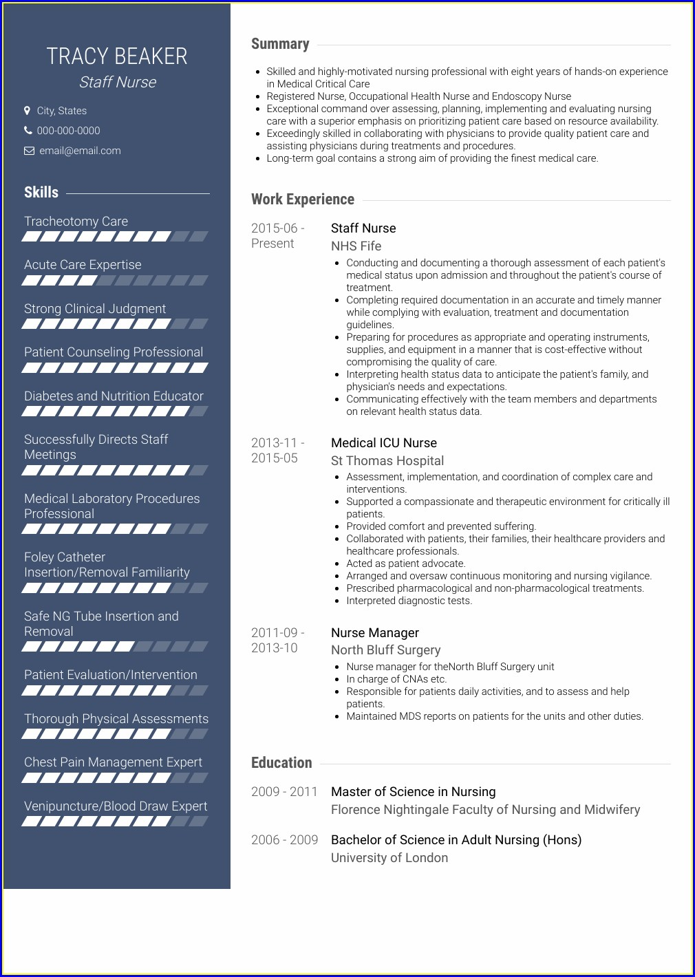 Gnm Staff Nurse Resume Sample