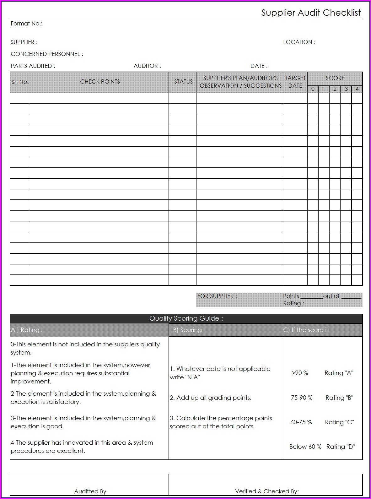 Internal Quality Audit Checklist Template