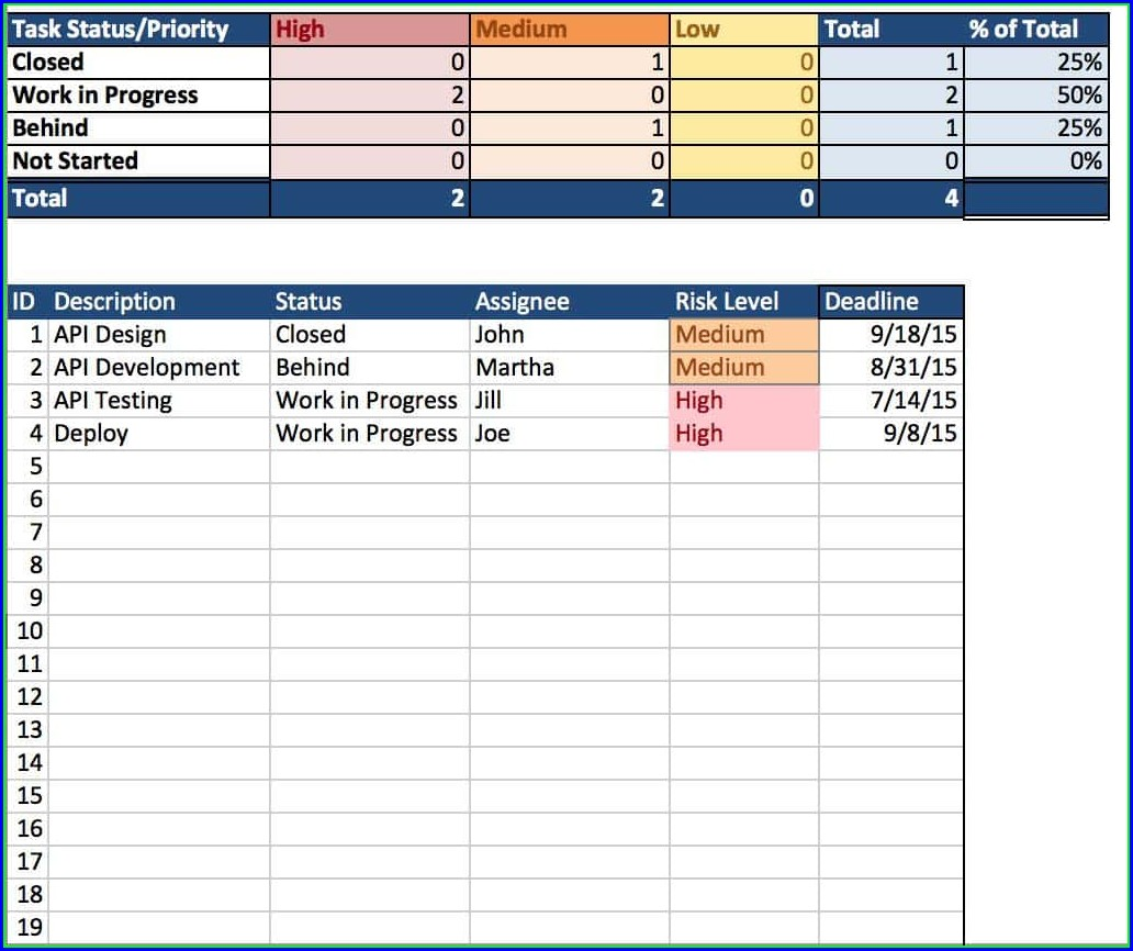 Inventory Management Access Template