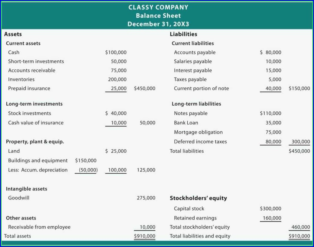 Non Profit Financial Statement Template Free
