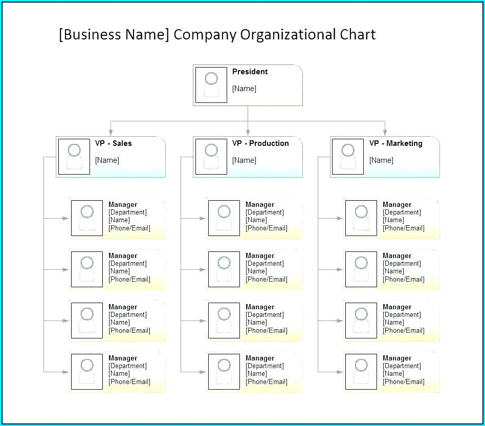 Organisational Chart Template Excel