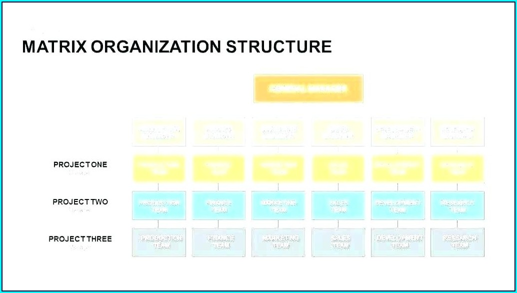 Organisational Chart Template Free Download