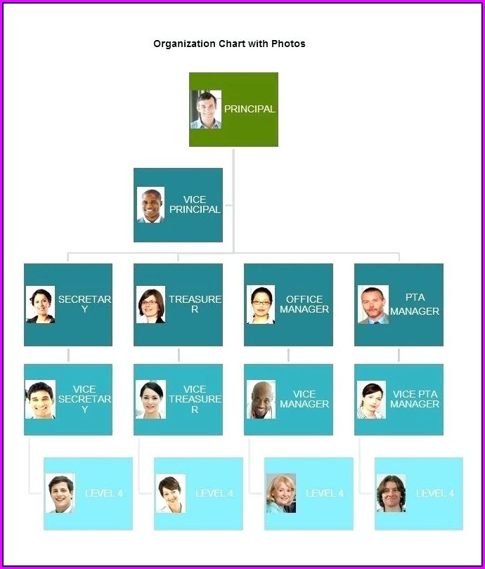 Organizational Chart Template Word Download