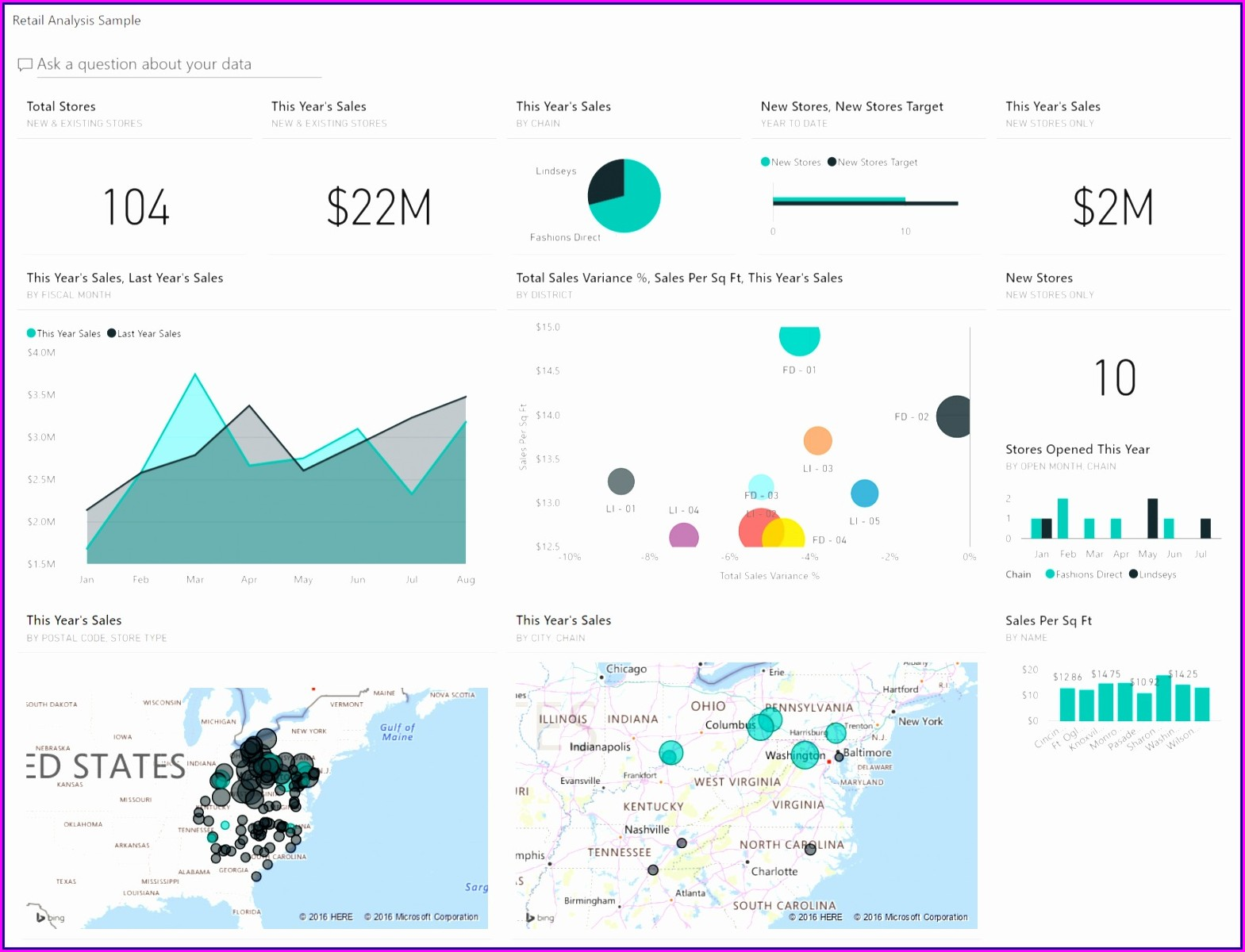 Power Bi Financial Dashboard Template