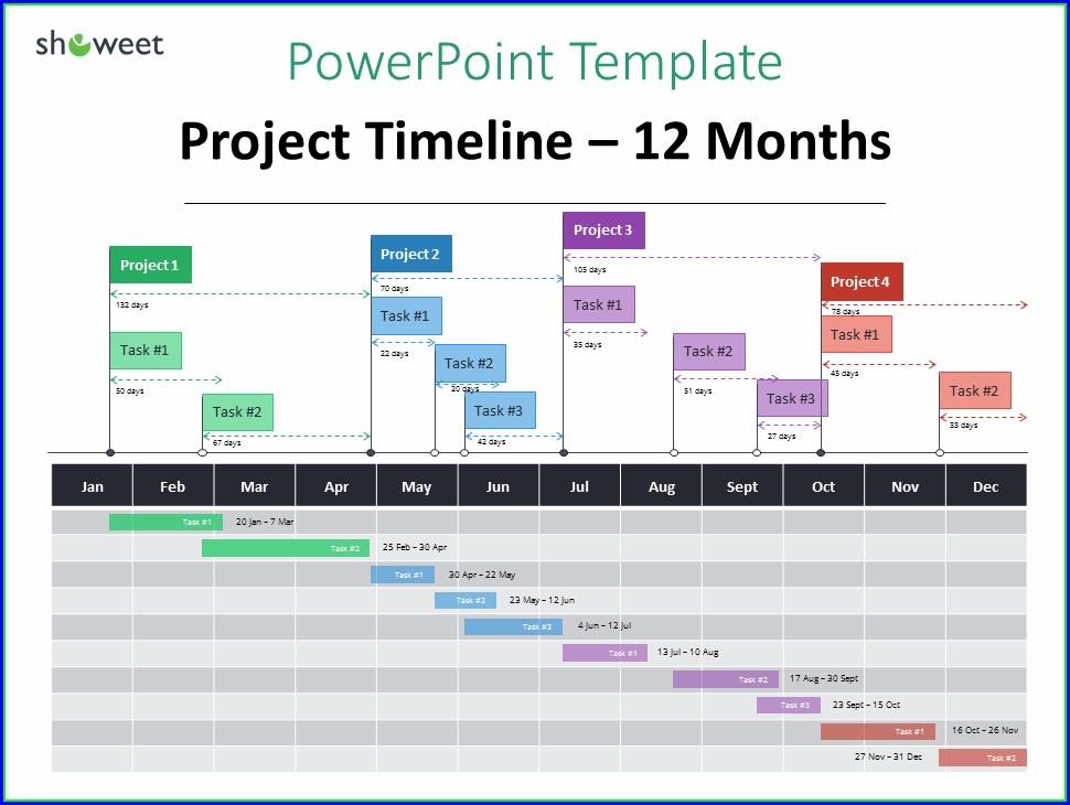 Powerpoint Timeline Gantt Chart Template