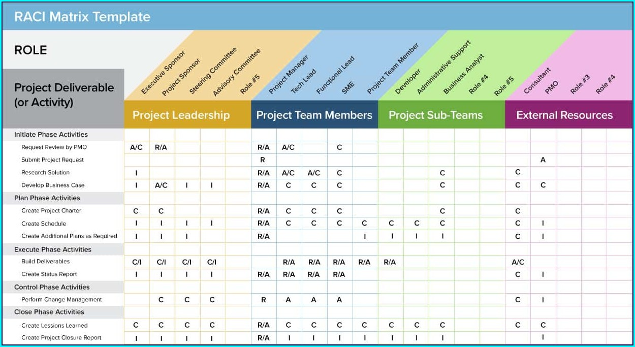 Project Management Excel Tracking Templates