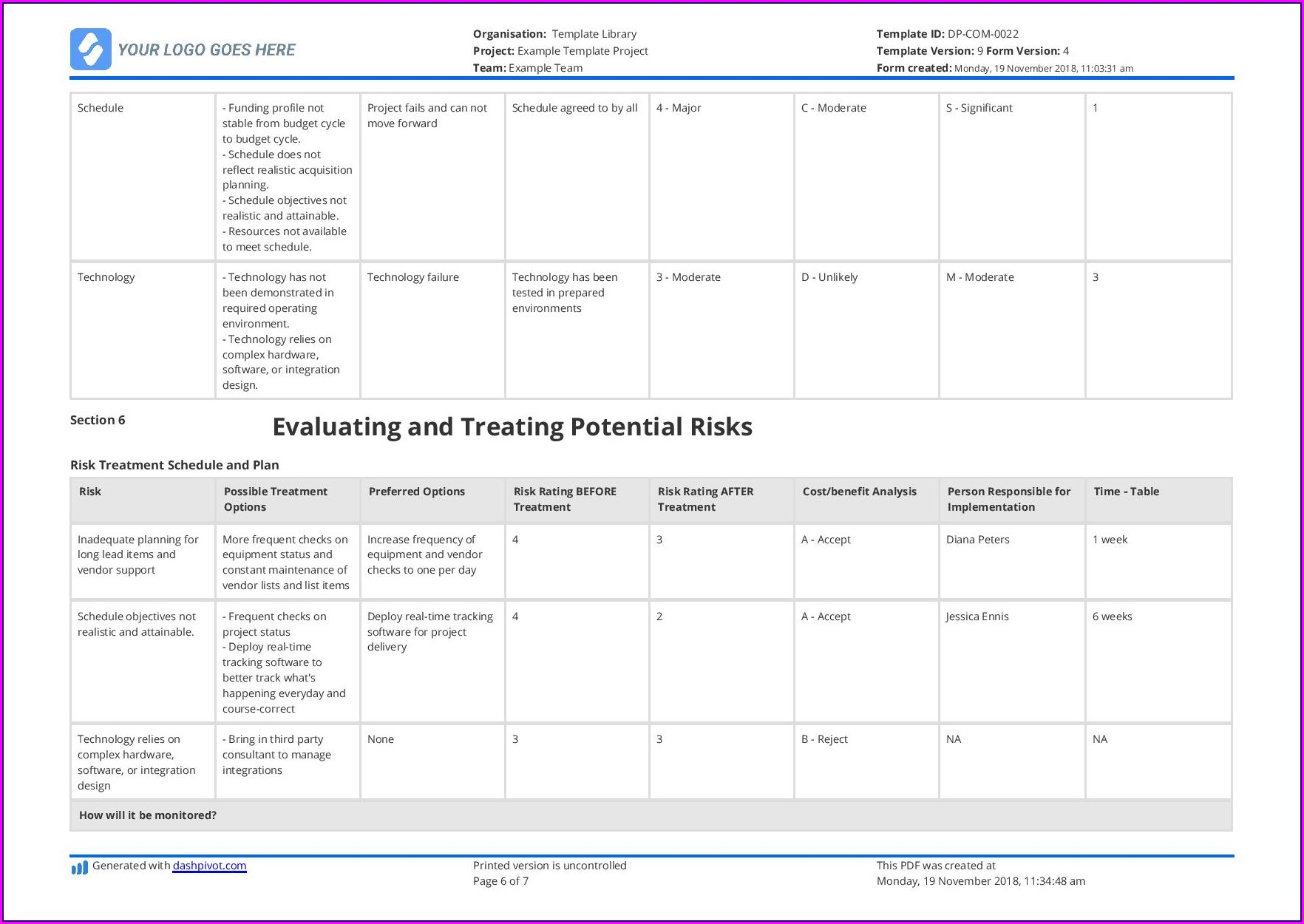 Project Management Risk Register Template