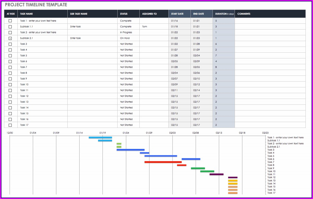 Project Planning Excel Template Free Download