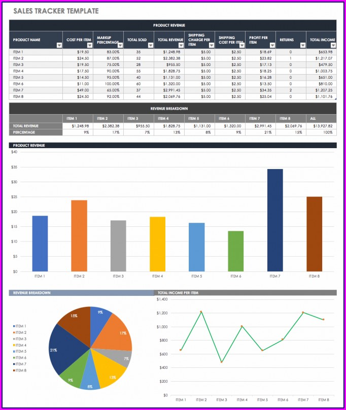 Sales Forecast Templates Excel