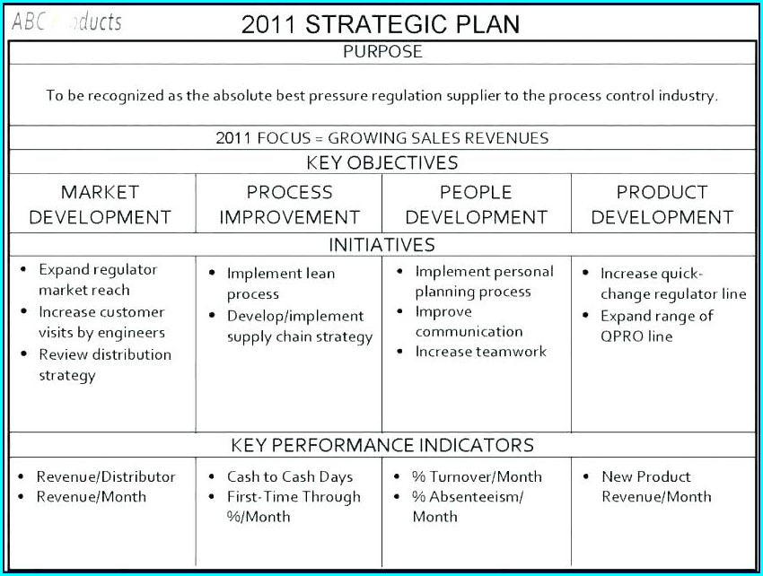 Sales Plan Template Ppt Free Download