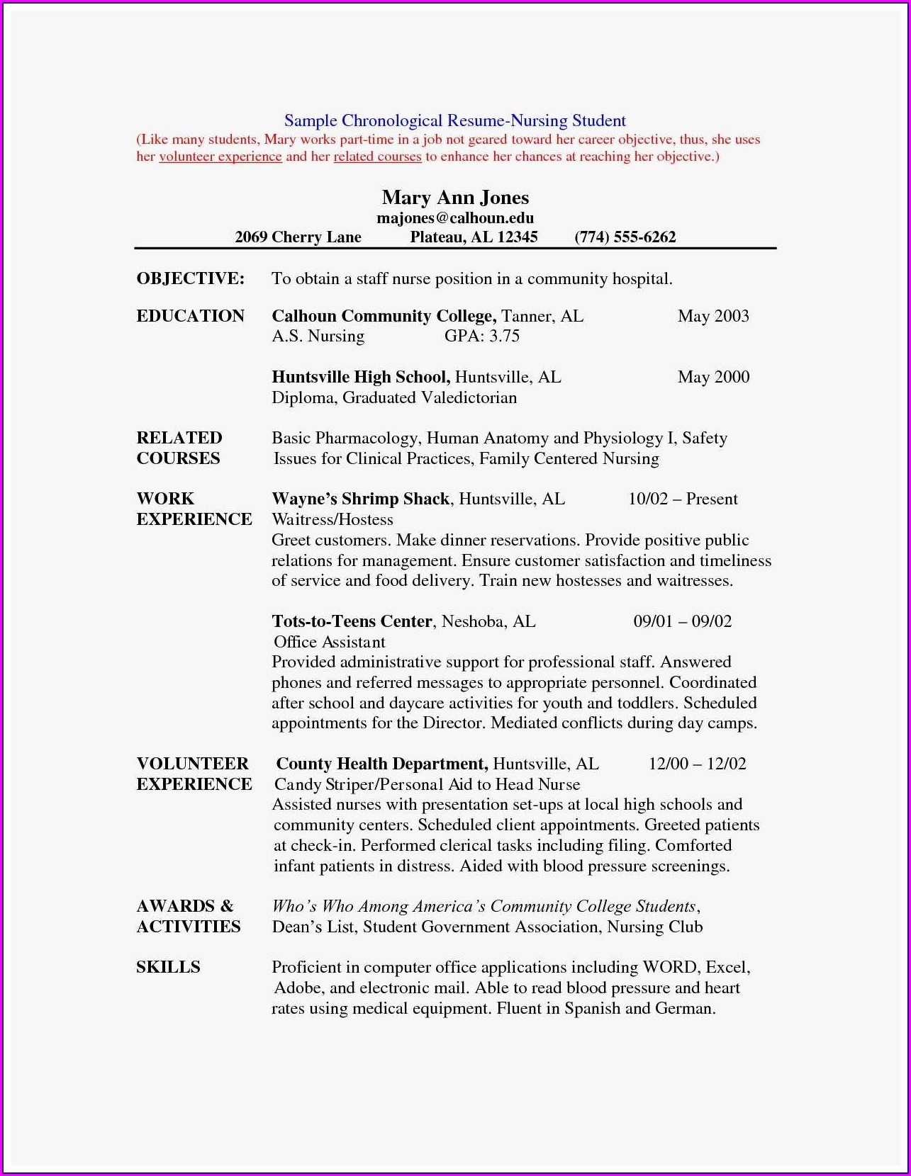 Sample Resume For Newly Graduated Nursing Student