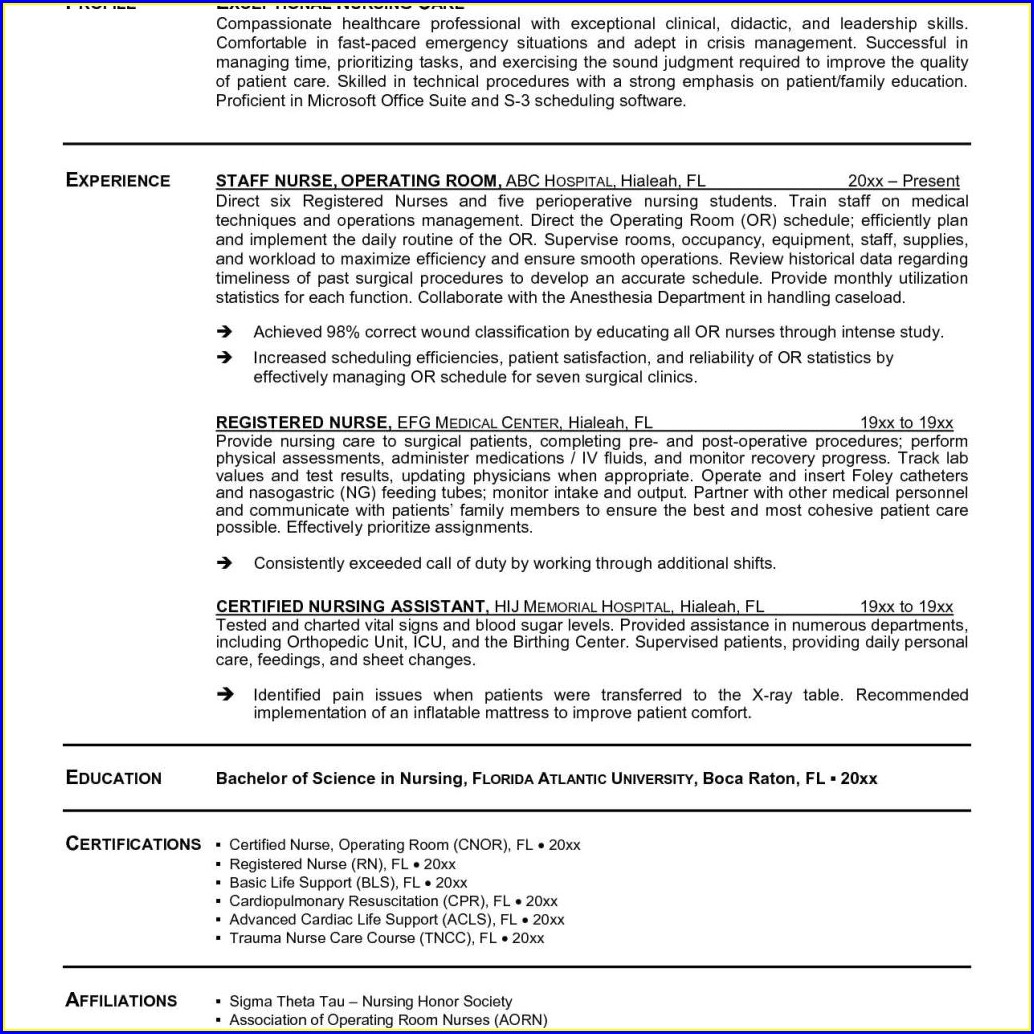 Sample Resume For Staff Nurse India