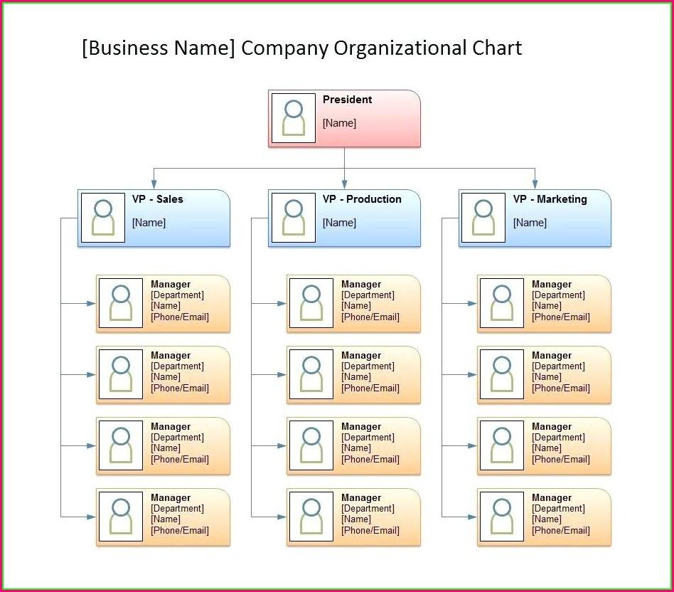 Simple Organizational Chart Template Word