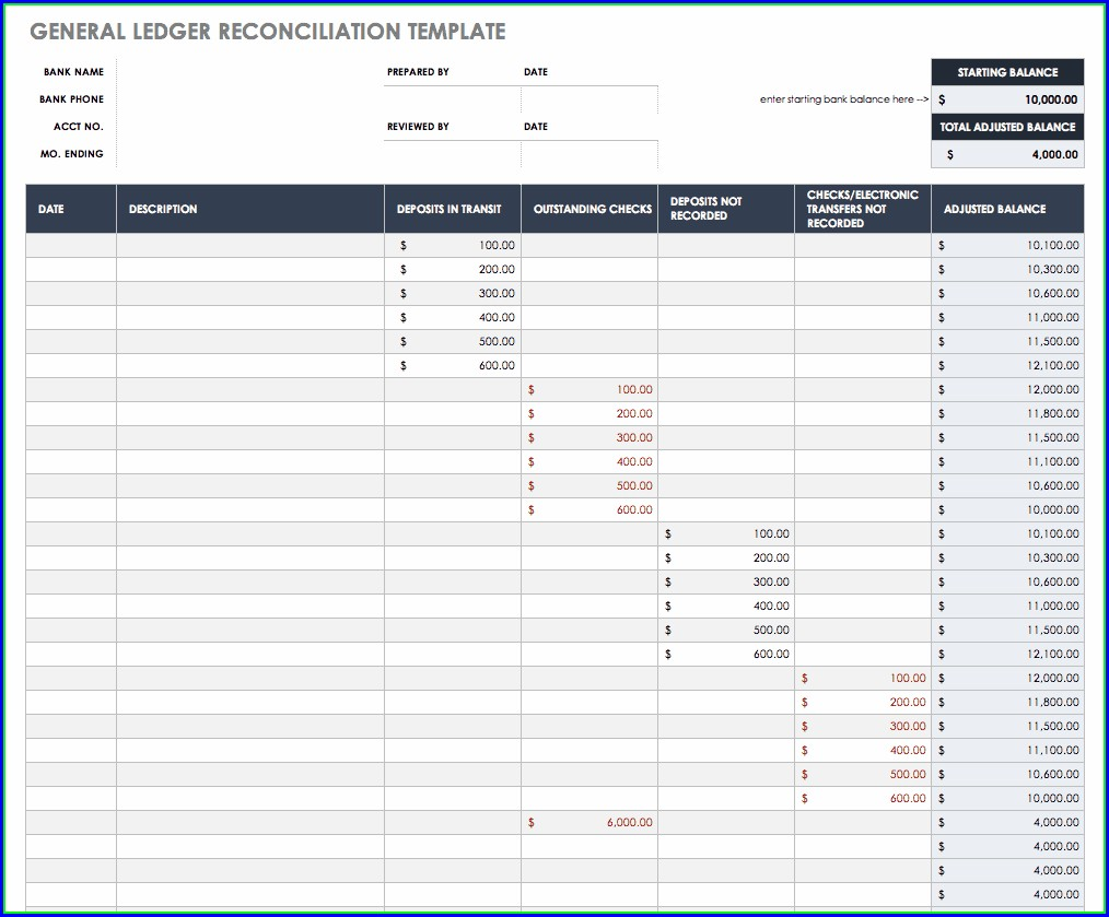 Spreadsheet Payroll Reconciliation Template