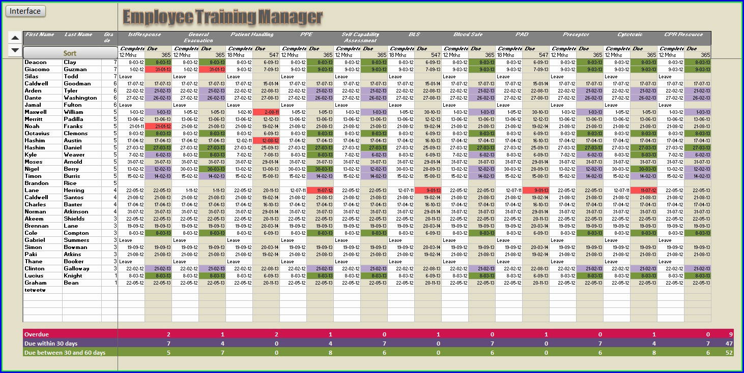 Training Tracking Employee Training Tracker Template Excel Free