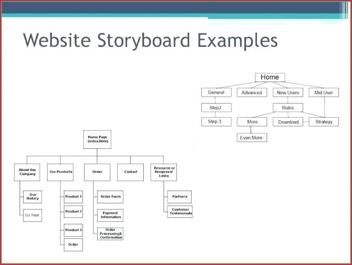 Website Storyboard Template Word