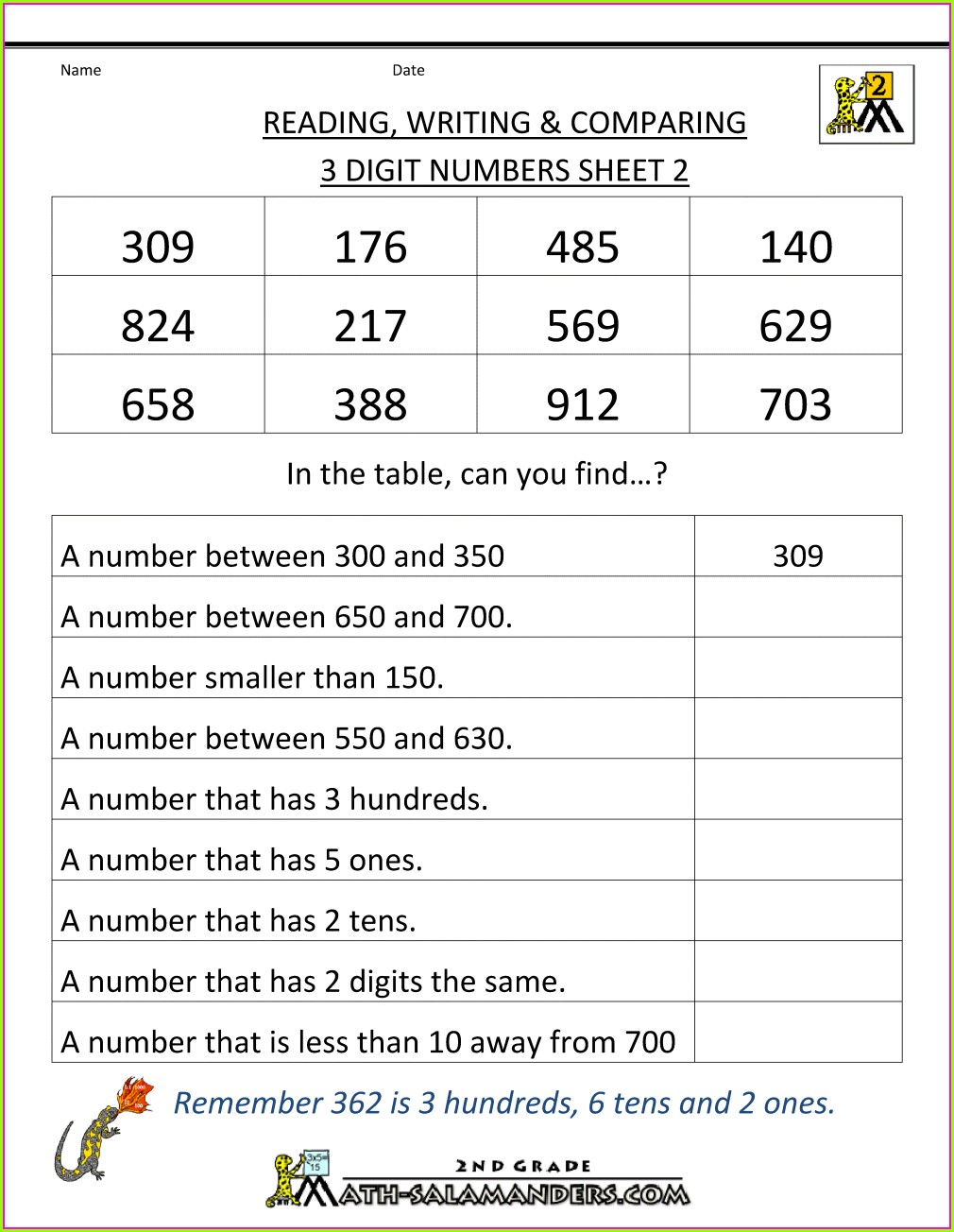 2nd Grade 3 Digit Place Value Worksheets