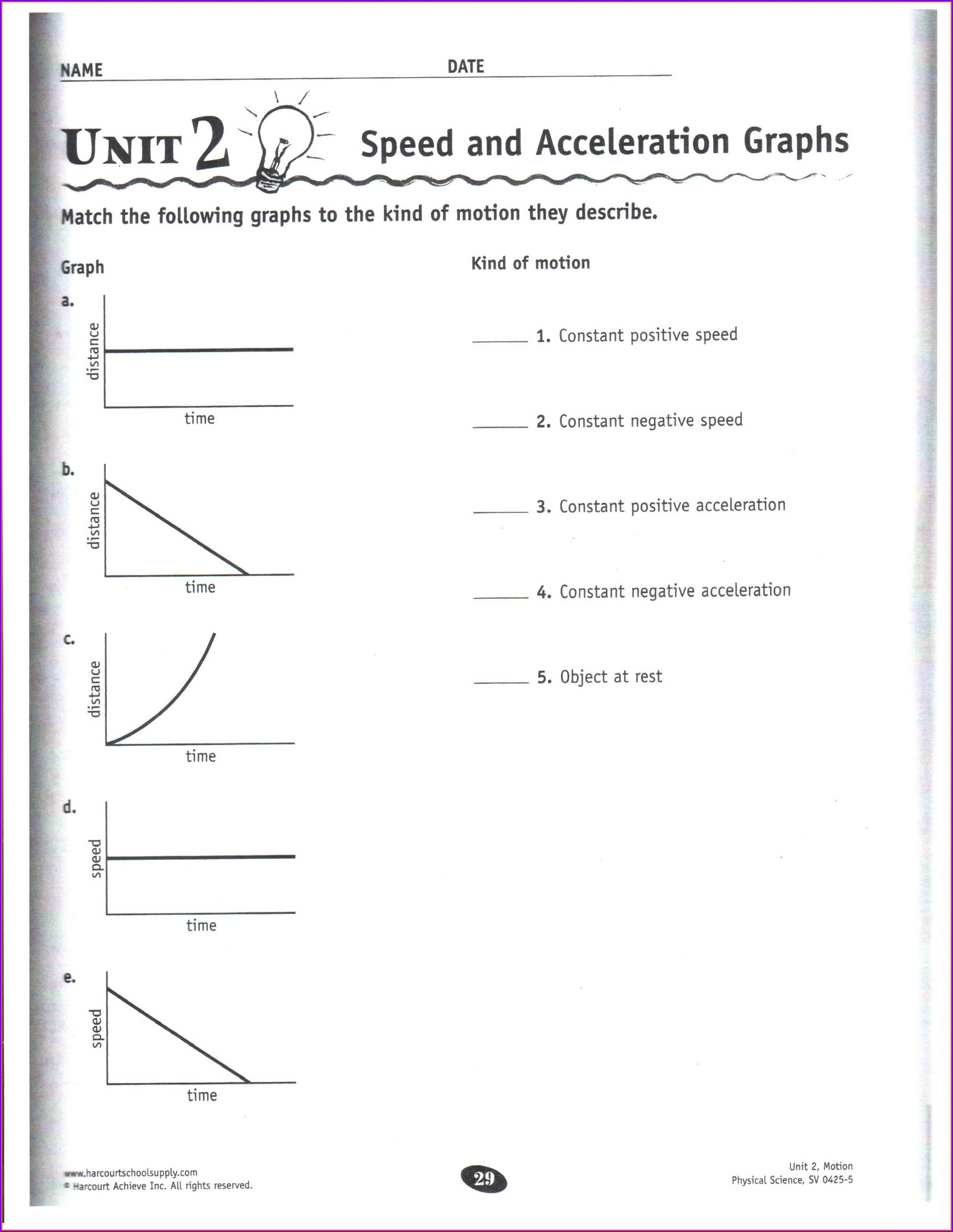 7th Grade Algebra Worksheets Pdf