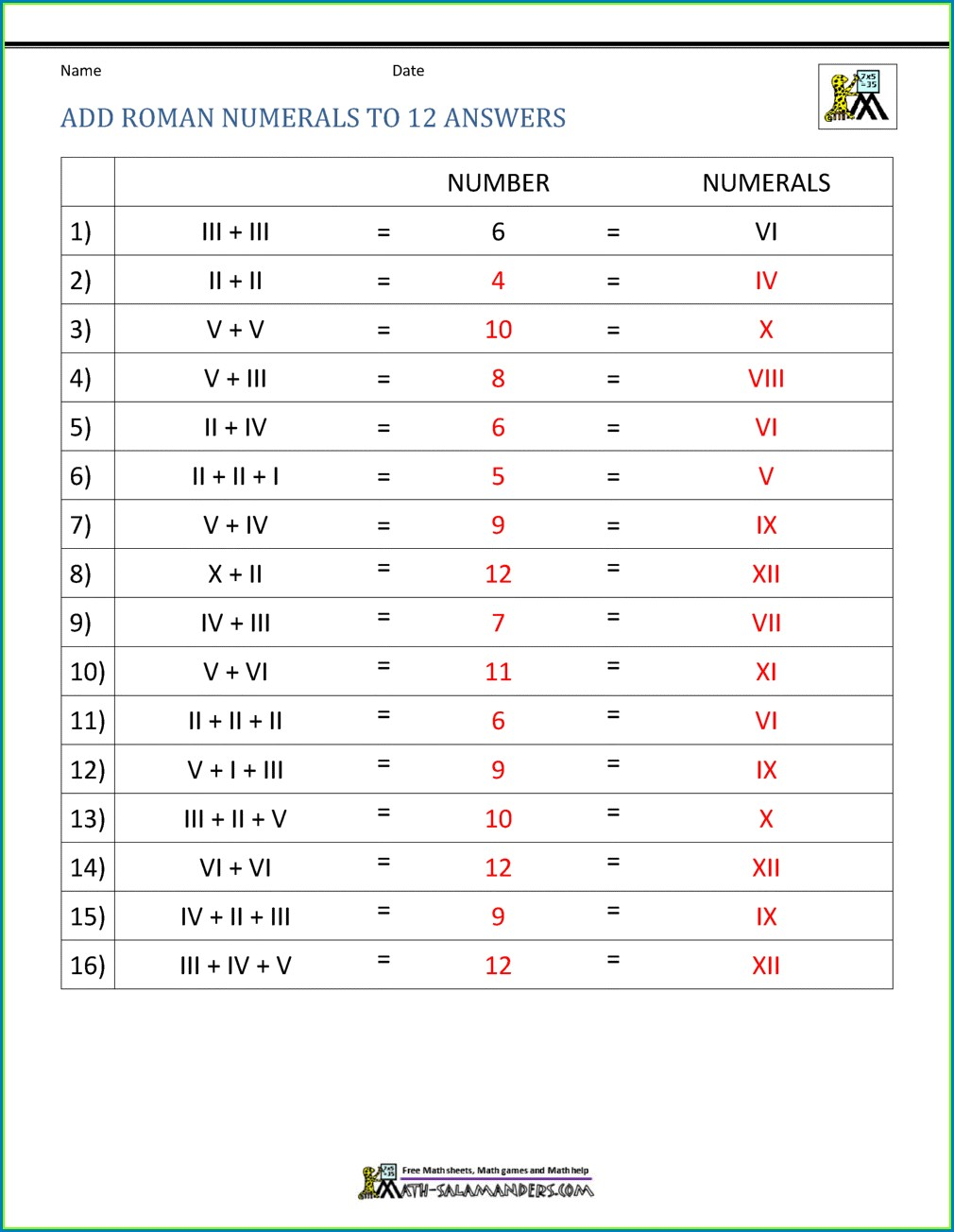 Adding And Subtracting Roman Numerals Worksheet Answers